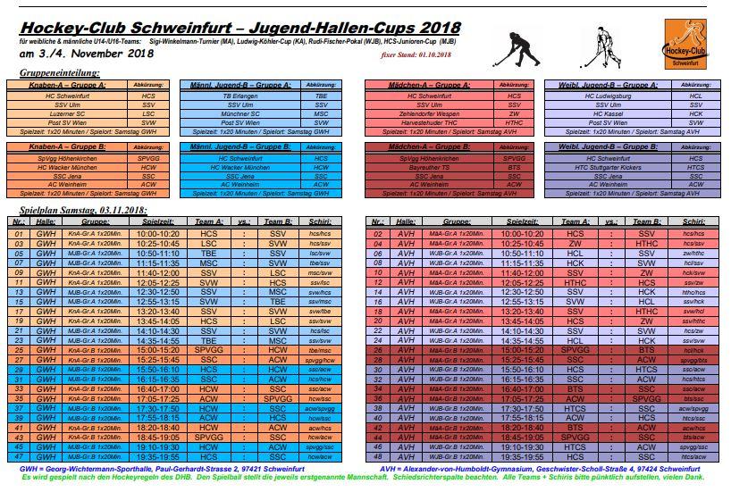 Tabellen und Ergebnisse des Jugend-Hallen-Cups 2018